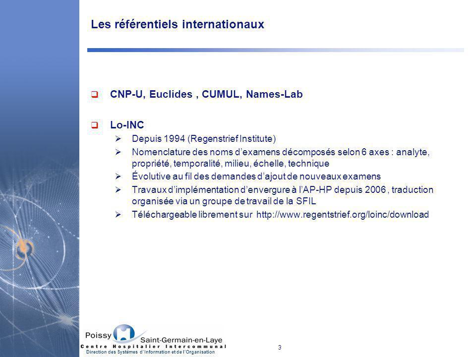 3 Direction des Systèmes d'Information et de l'Organisation Les référentiels internationaux  CNP-U, Euclides, CUMUL, Names-Lab  Lo-INC  Depuis 1994