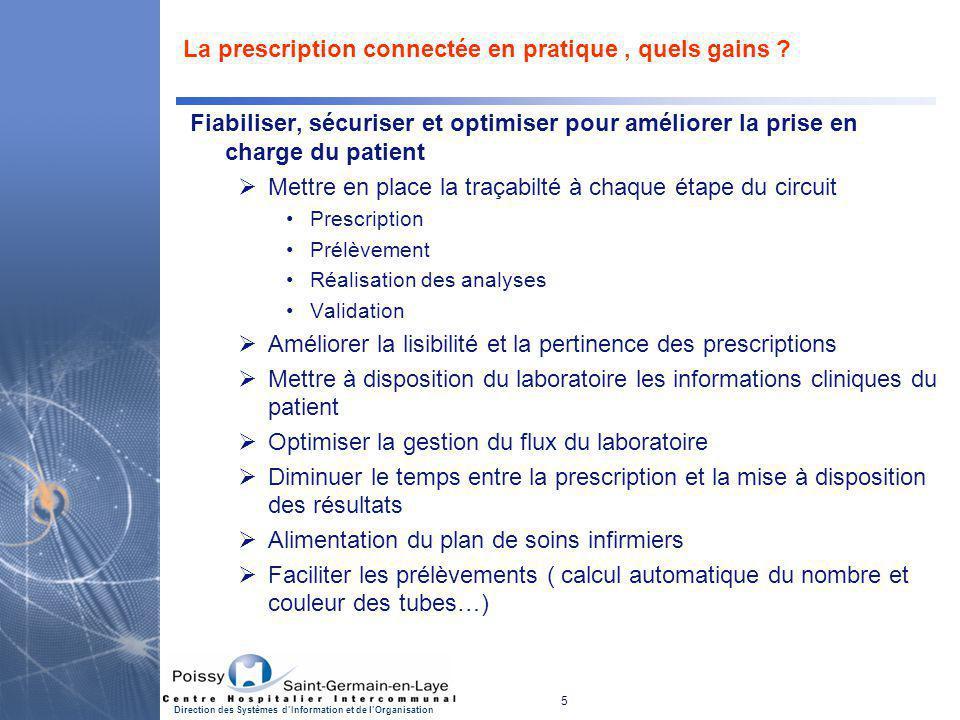 5 Direction des Systèmes d'Information et de l'Organisation La prescription connectée en pratique, quels gains ? Fiabiliser, sécuriser et optimiser po