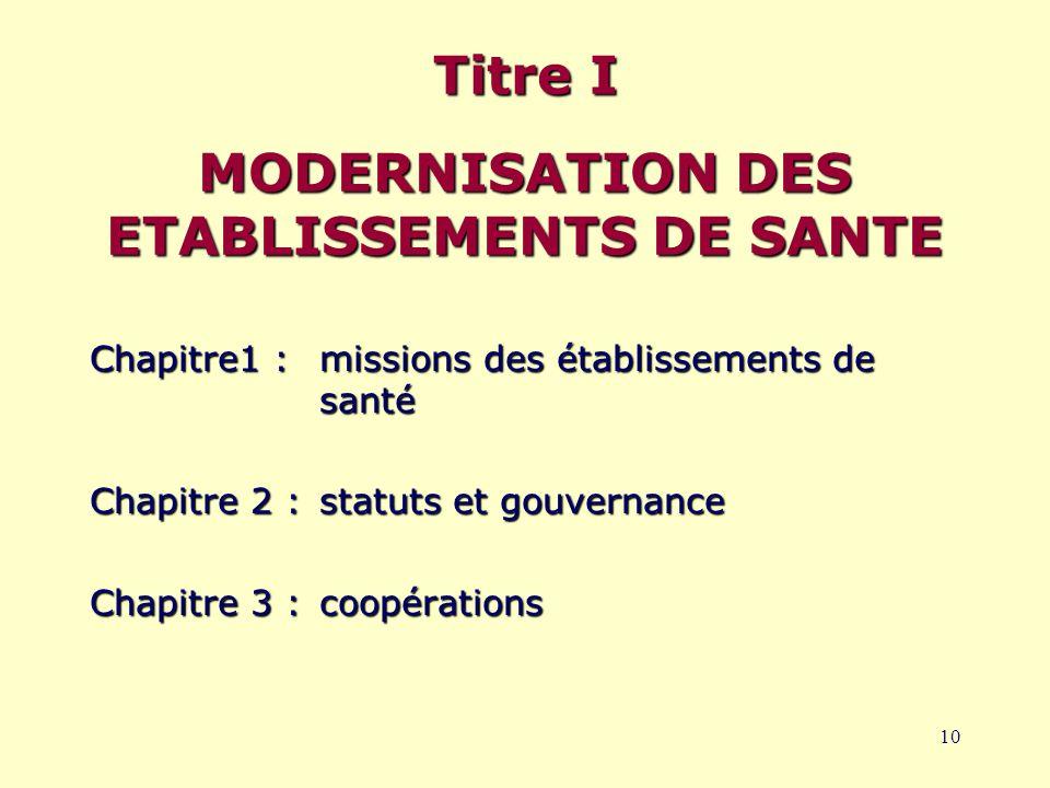 10 Titre I MODERNISATION DES ETABLISSEMENTS DE SANTE Chapitre1 : missions des établissements de santé Chapitre 2 : statuts et gouvernance Chapitre 3 : coopérations