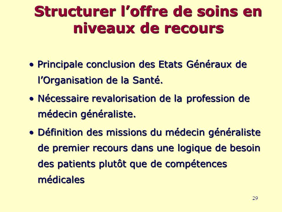 29 Structurer l'offre de soins en niveaux de recours Principale conclusion des Etats Généraux de l'Organisation de la Santé.