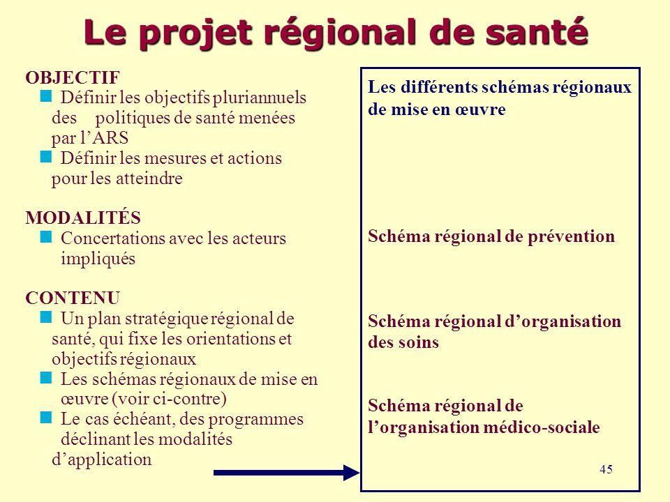 45 Le projet régional de santé OBJECTIF Définir les objectifs pluriannuels des politiques de santé menées par l'ARS Définir les mesures et actions pour les atteindre MODALITÉS Concertations avec les acteurs impliqués CONTENU Un plan stratégique régional de santé, qui fixe les orientations et objectifs régionaux Les schémas régionaux de mise en œuvre (voir ci-contre) Le cas échéant, des programmes déclinant les modalités d'application Les différents schémas régionaux de mise en œuvre Schéma régional de prévention Schéma régional d'organisation des soins Schéma régional de l'organisation médico-sociale