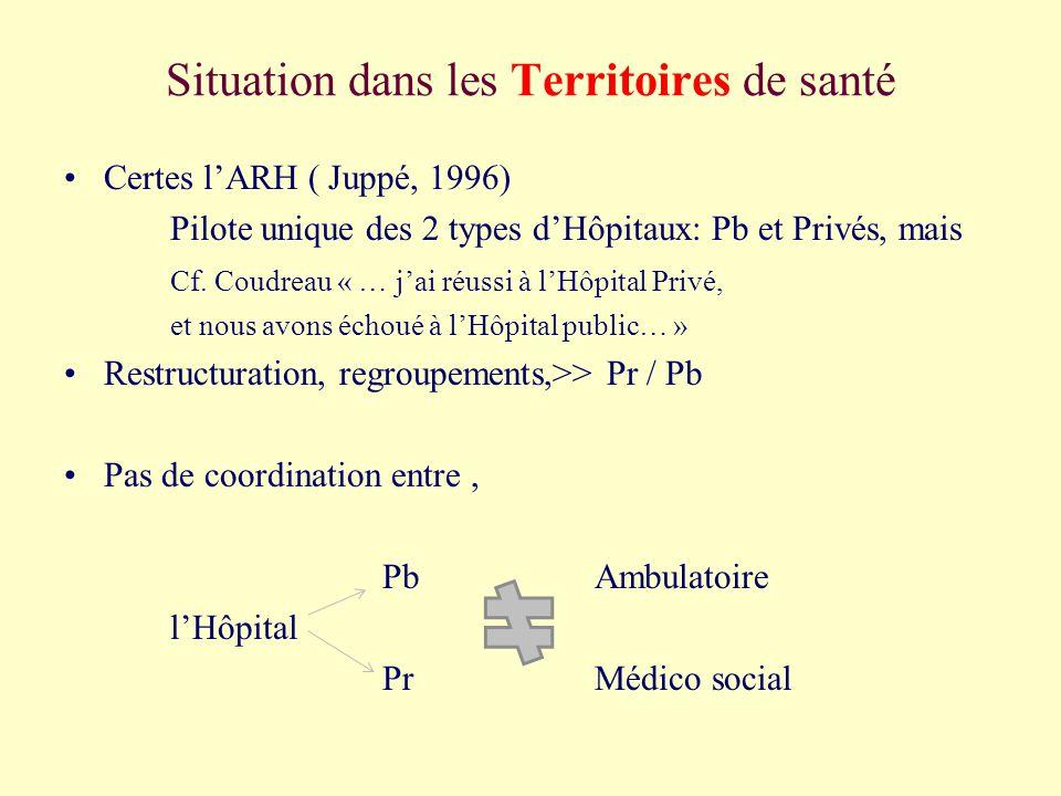 Situation dans les Territoires de santé Certes l'ARH ( Juppé, 1996) Pilote unique des 2 types d'Hôpitaux: Pb et Privés, mais Cf.