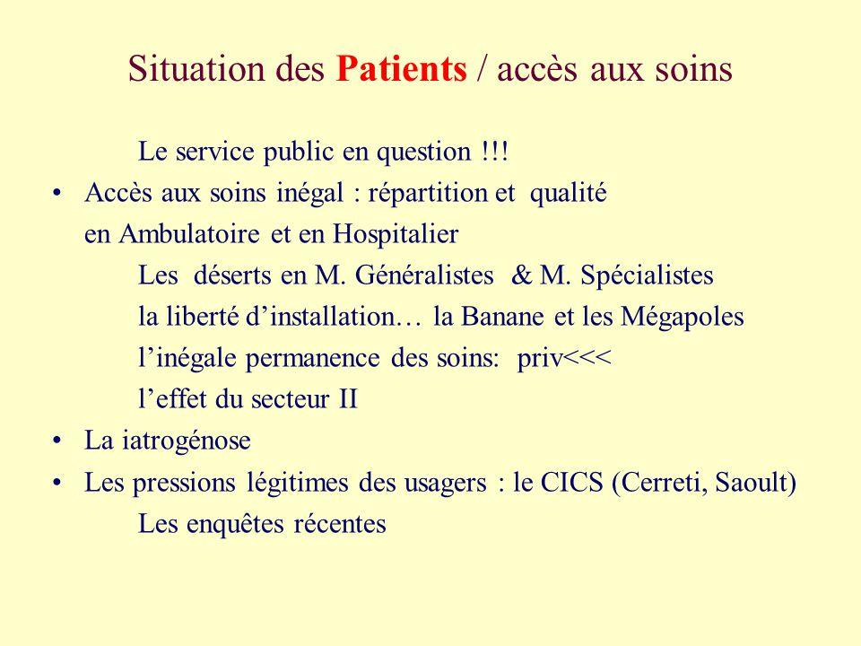 Situation des Patients / accès aux soins Le service public en question !!.