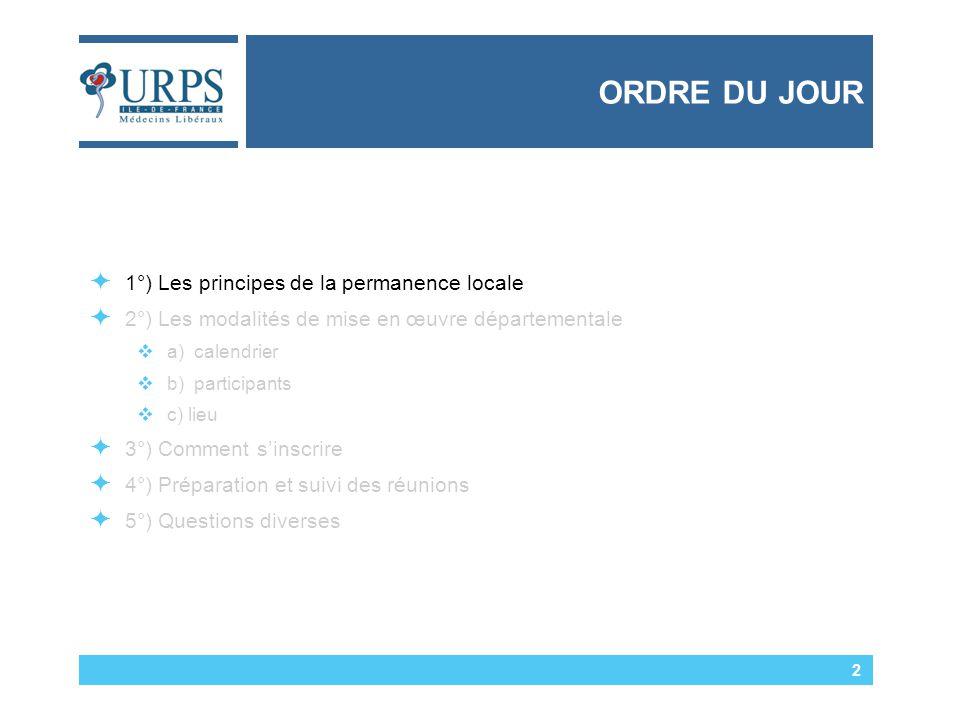 DISCUSSION URPS médecins Ile-de-France