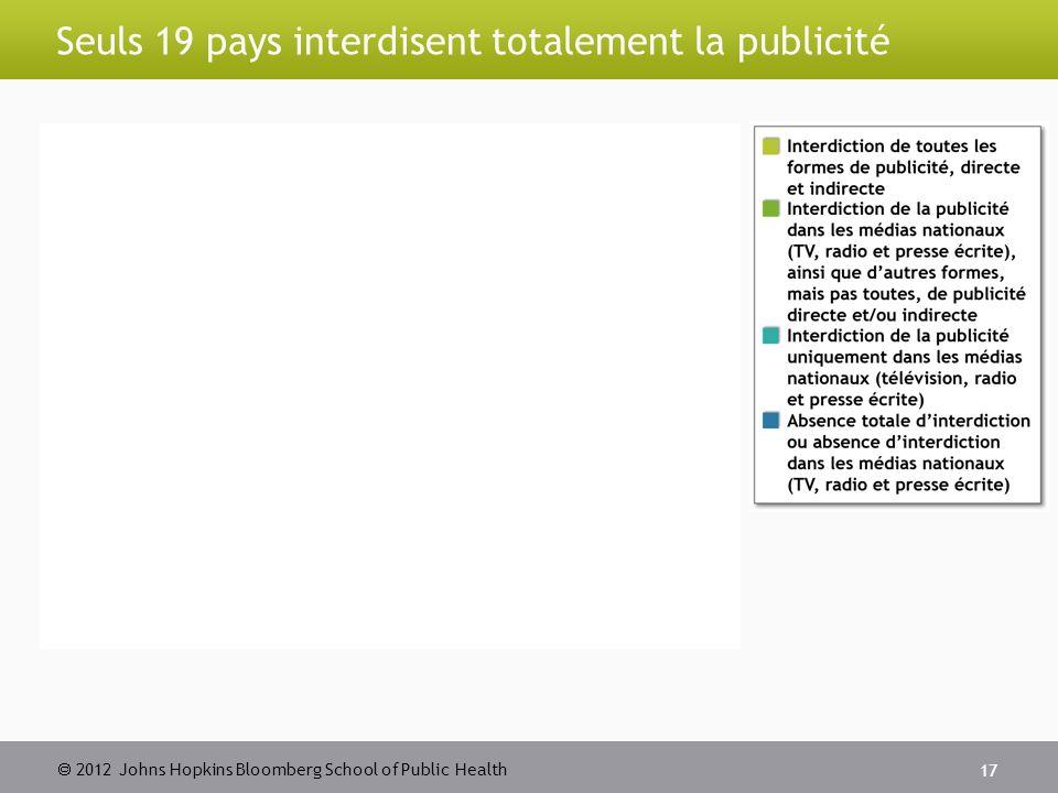  2012 Johns Hopkins Bloomberg School of Public Health Seuls 19 pays interdisent totalement la publicité 17