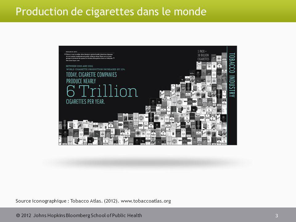  2012 Johns Hopkins Bloomberg School of Public Health Avertissements sur les produits du tabac sans fumée Les produits du tabac sans fumée portent plus rarement des avertissements sanitaires.