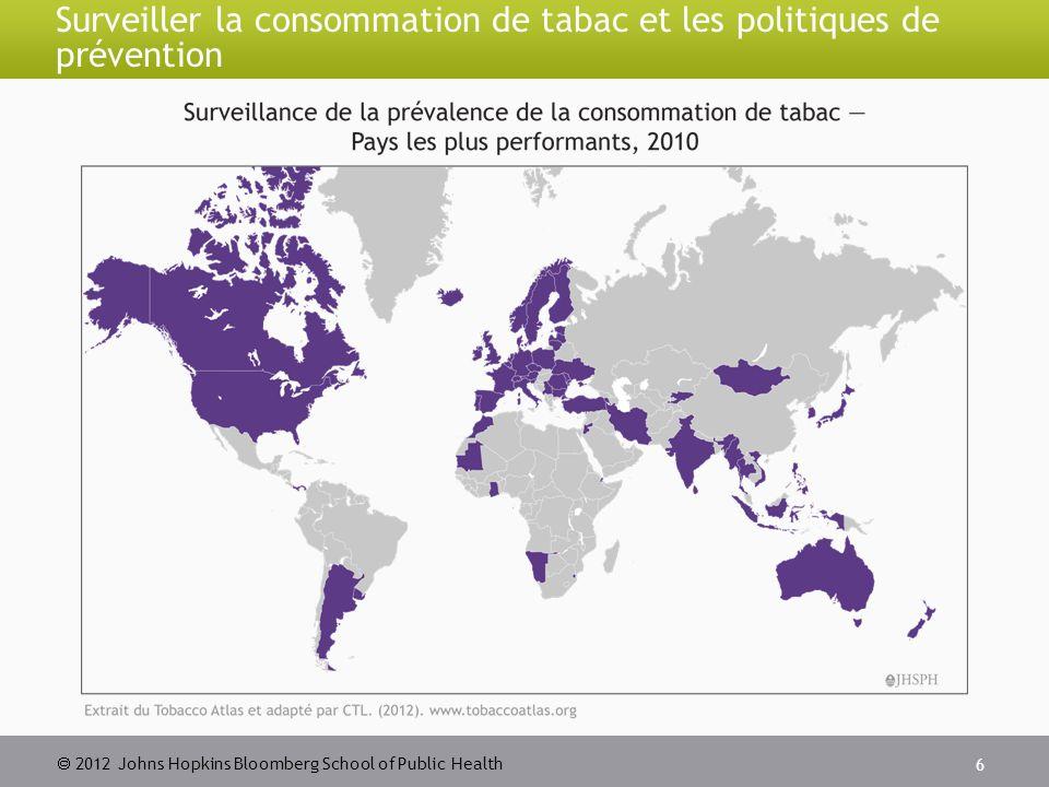  2012 Johns Hopkins Bloomberg School of Public Health Surveiller la consommation de tabac et les politiques de prévention 6