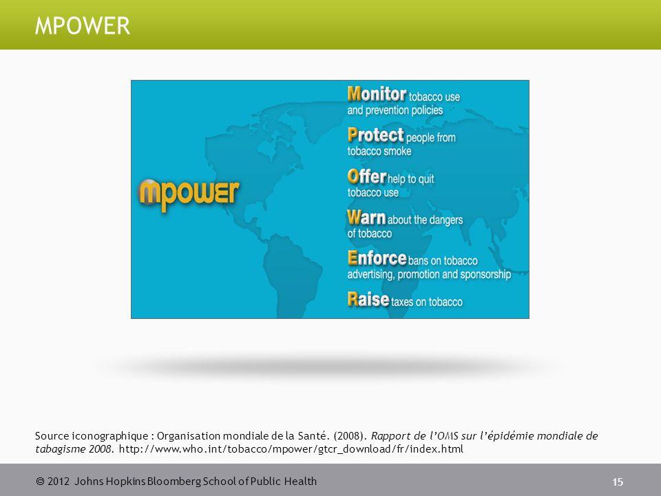  2012 Johns Hopkins Bloomberg School of Public Health MPOWER 15 Source iconographique : Organisation mondiale de la Santé.