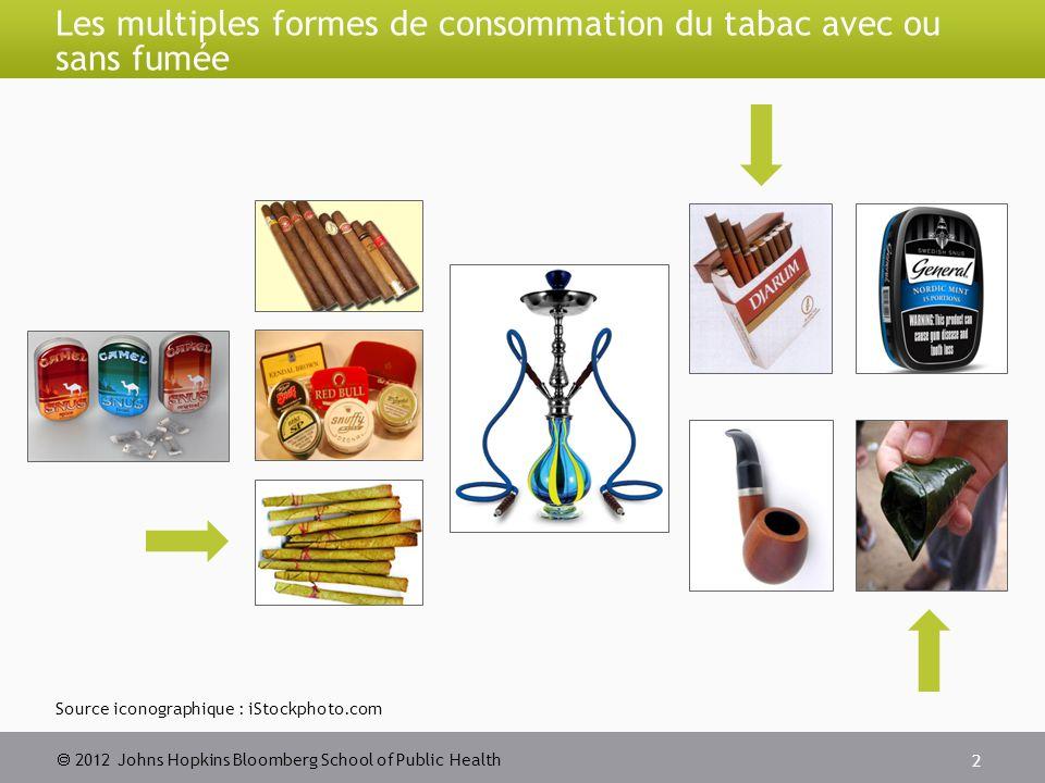  2012 Johns Hopkins Bloomberg School of Public Health 2 Les multiples formes de consommation du tabac avec ou sans fumée Source iconographique : iStockphoto.com