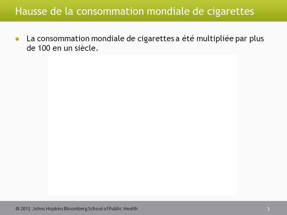  2012 Johns Hopkins Bloomberg School of Public Health Hausse de la consommation mondiale de cigarettes La consommation mondiale de cigarettes a été multipliée par plus de 100 en un siècle.