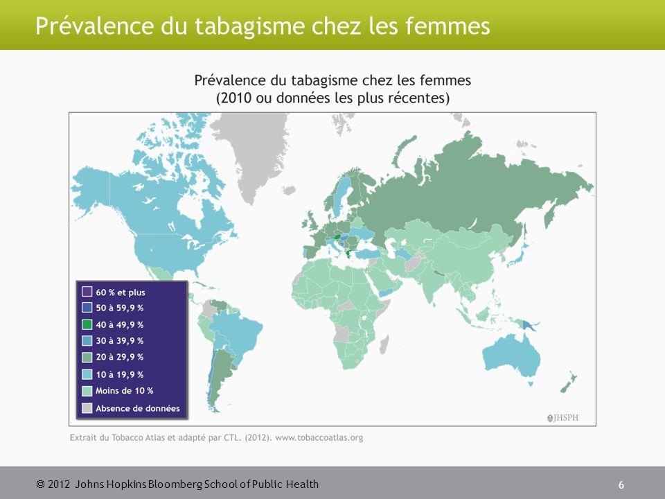  2012 Johns Hopkins Bloomberg School of Public Health Prévalence du tabagisme chez les femmes 6