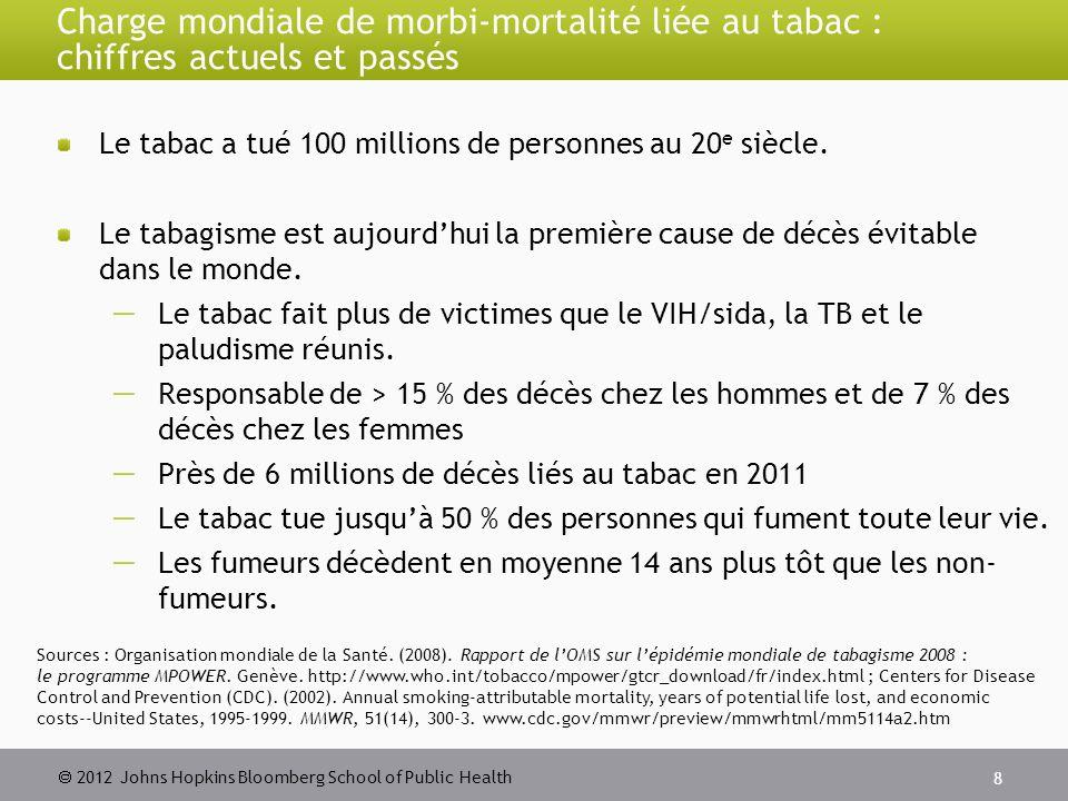  2012 Johns Hopkins Bloomberg School of Public Health Charge mondiale de morbi-mortalité liée au tabac : chiffres actuels et passés Le tabac a tué 100 millions de personnes au 20 e siècle.