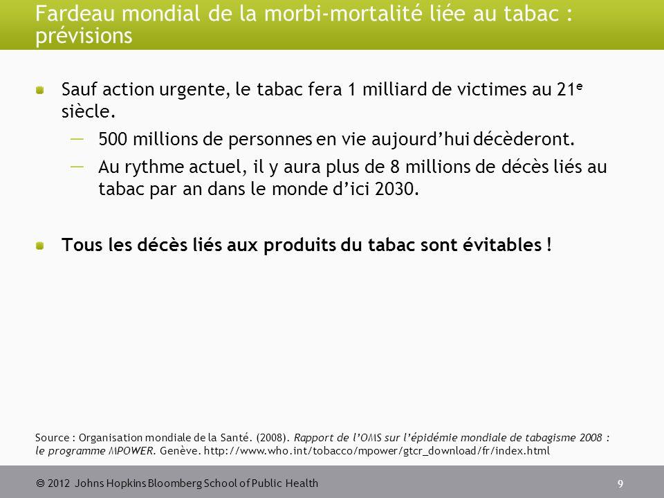  2012 Johns Hopkins Bloomberg School of Public Health Fardeau mondial de la morbi-mortalité liée au tabac : prévisions Sauf action urgente, le tabac fera 1 milliard de victimes au 21 e siècle.