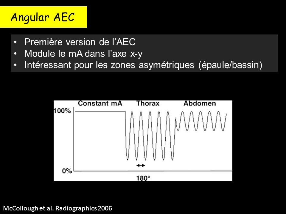 Angular AEC Première version de l'AEC Module le mA dans l'axe x-y Intéressant pour les zones asymétriques (épaule/bassin) McCollough et al. Radiograph