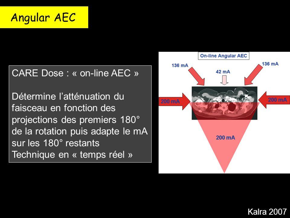 Angular AEC Kalra 2007 CARE Dose : « on-line AEC » Détermine l'atténuation du faisceau en fonction des projections des premiers 180° de la rotation pu