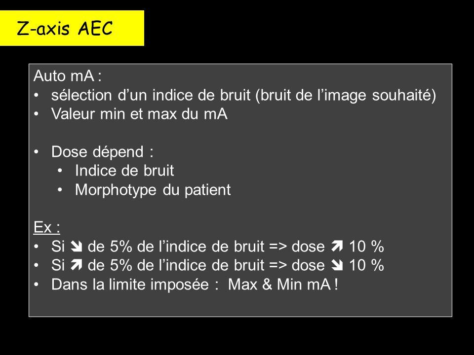 Z-axis AEC Auto mA : sélection d'un indice de bruit (bruit de l'image souhaité) Valeur min et max du mA Dose dépend : Indice de bruit Morphotype du pa