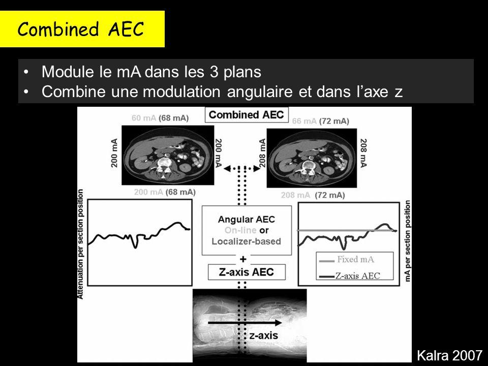 Combined AEC Module le mA dans les 3 plans Combine une modulation angulaire et dans l'axe z Kalra 2007