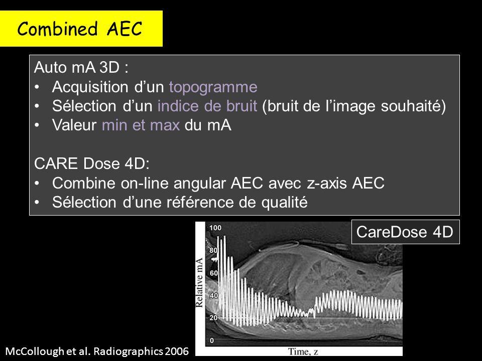 Combined AEC Auto mA 3D : Acquisition d'un topogramme Sélection d'un indice de bruit (bruit de l'image souhaité) Valeur min et max du mA CARE Dose 4D: