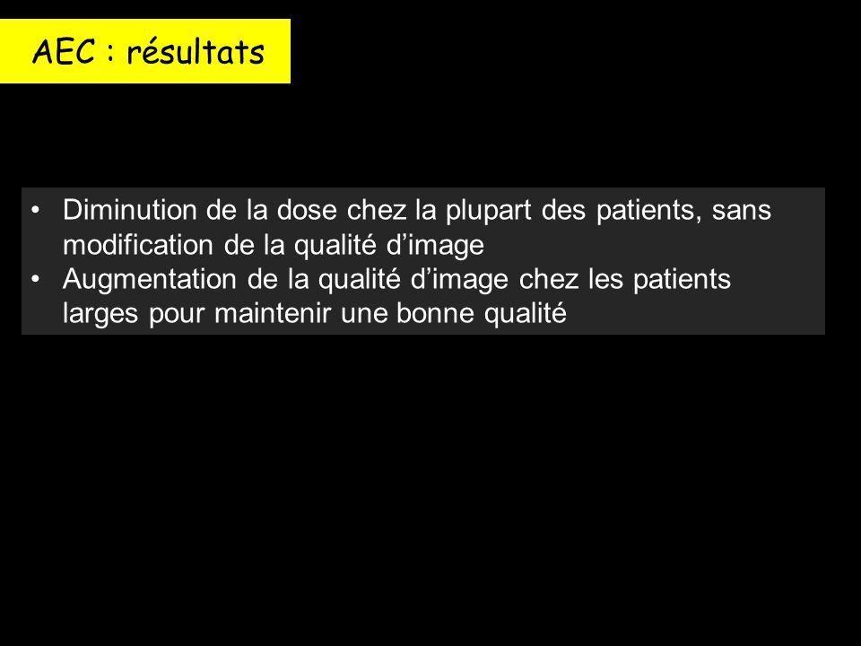 AEC : résultats Diminution de la dose chez la plupart des patients, sans modification de la qualité d'image Augmentation de la qualité d'image chez le