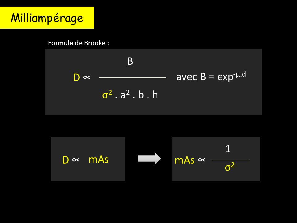 D ∞ B σ 2. a 2. b. h avec B = exp -μ.d Milliampérage mAs ∞ σ2σ2 1 D ∞ mAs Formule de Brooke :