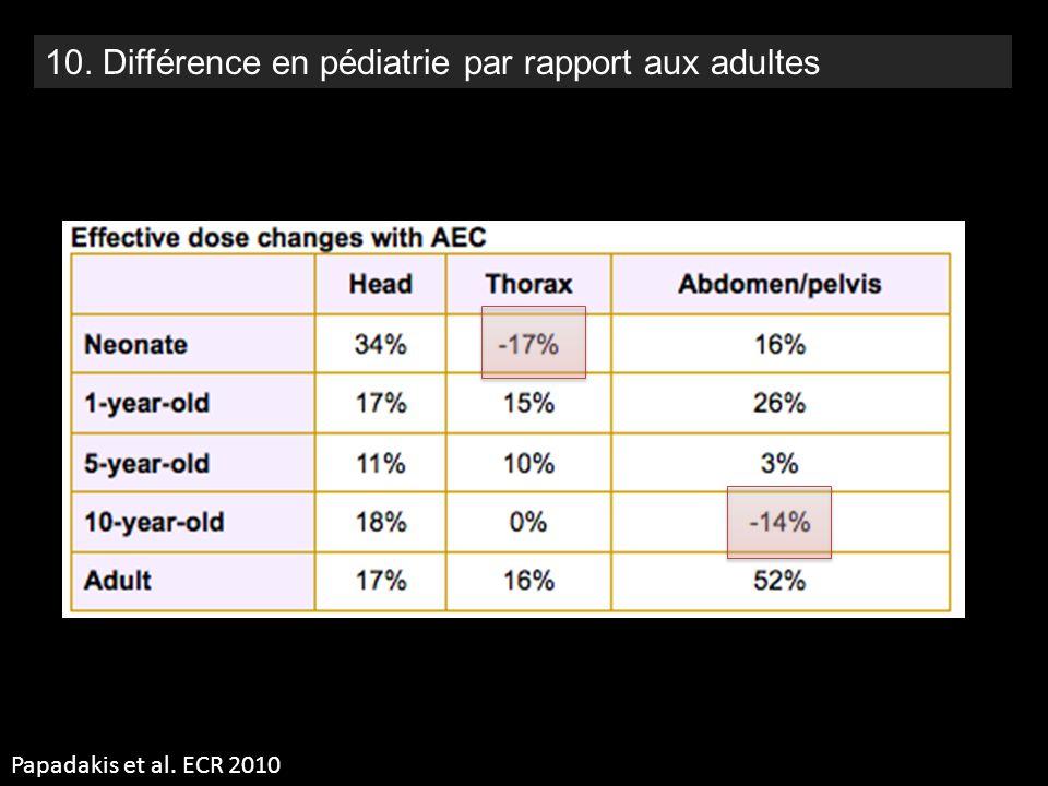 Papadakis et al. ECR 2010 10. Différence en pédiatrie par rapport aux adultes
