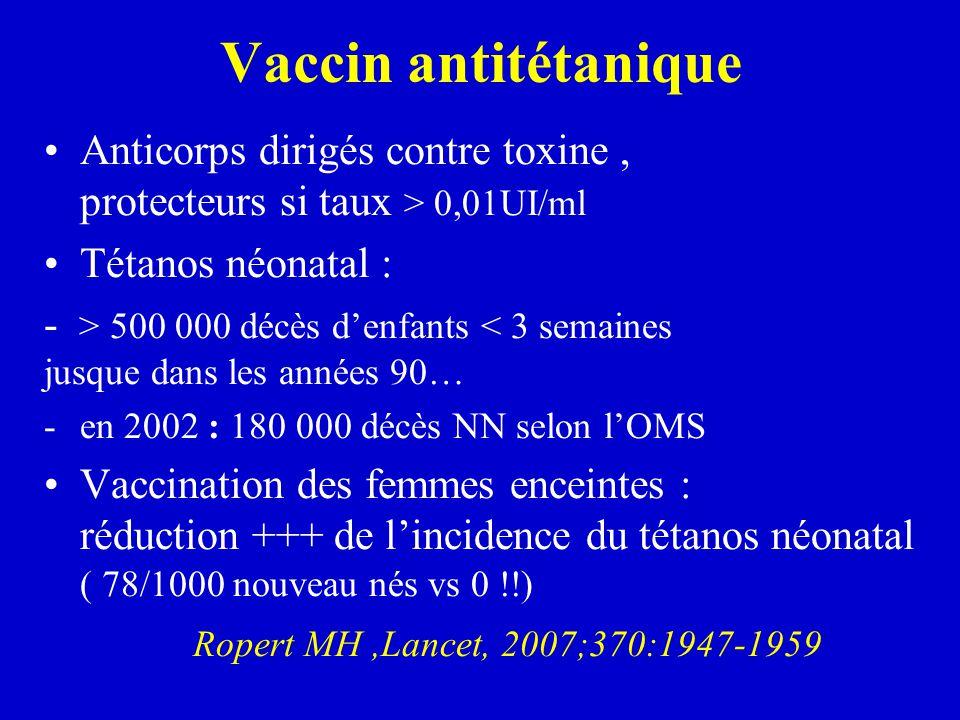 Vaccin antitétanique Anticorps dirigés contre toxine, protecteurs si taux > 0,01UI/ml Tétanos néonatal : - > 500 000 décès d'enfants < 3 semaines jusque dans les années 90… -en 2002 : 180 000 décès NN selon l'OMS Vaccination des femmes enceintes : réduction +++ de l'incidence du tétanos néonatal ( 78/1000 nouveau nés vs 0 !!) Ropert MH,Lancet, 2007;370:1947-1959