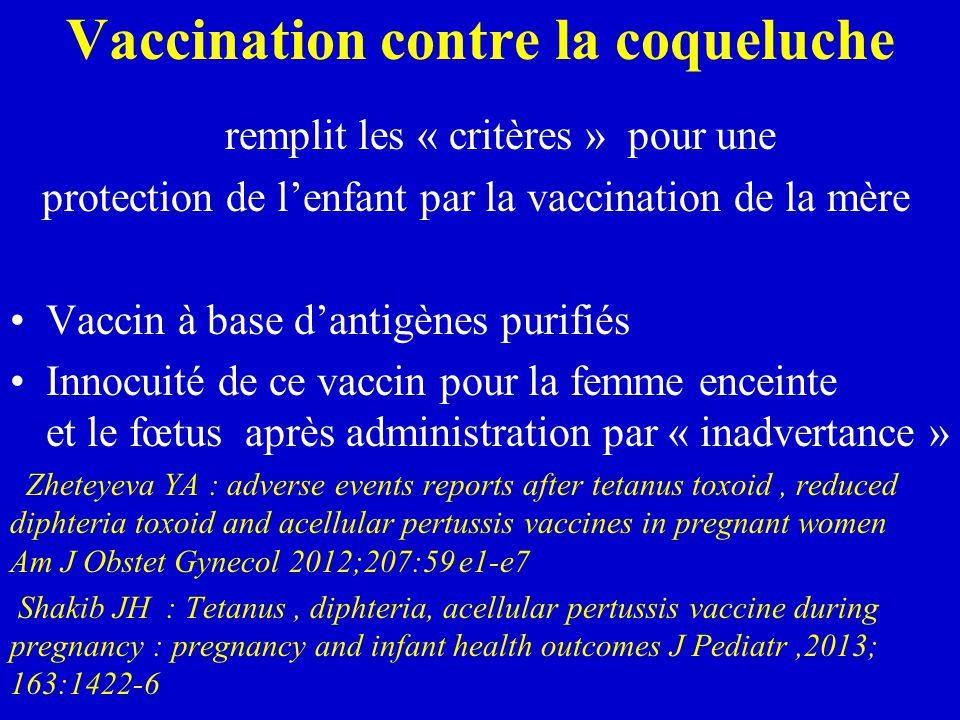 Vaccination contre la coqueluche remplit les « critères » pour une protection de l'enfant par la vaccination de la mère Vaccin à base d'antigènes purifiés Innocuité de ce vaccin pour la femme enceinte et le fœtus après administration par « inadvertance » Zheteyeva YA : adverse events reports after tetanus toxoid, reduced diphteria toxoid and acellular pertussis vaccines in pregnant women Am J Obstet Gynecol 2012;207:59 e1-e7 Shakib JH : Tetanus, diphteria, acellular pertussis vaccine during pregnancy : pregnancy and infant health outcomes J Pediatr,2013; 163:1422-6