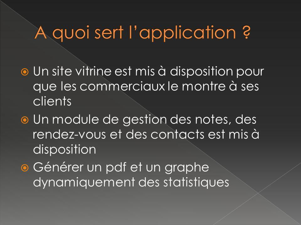  Un site vitrine est mis à disposition pour que les commerciaux le montre à ses clients  Un module de gestion des notes, des rendez-vous et des contacts est mis à disposition  Générer un pdf et un graphe dynamiquement des statistiques