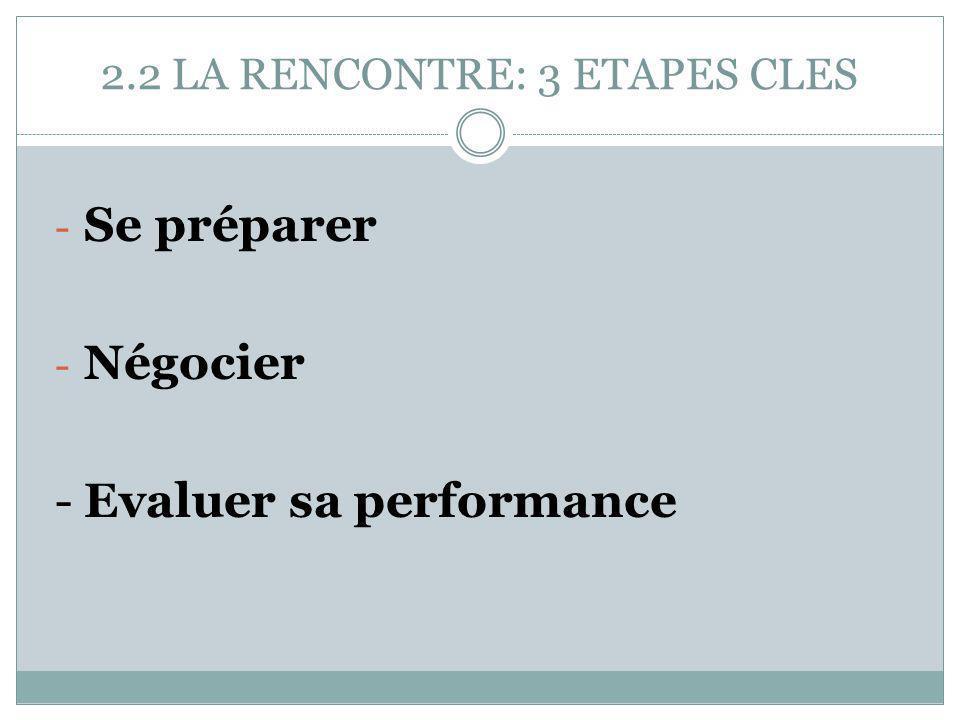 2.2 LA RENCONTRE: 3 ETAPES CLES - Se préparer - Négocier - Evaluer sa performance