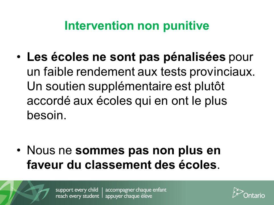 Intervention non punitive Les écoles ne sont pas pénalisées pour un faible rendement aux tests provinciaux. Un soutien supplémentaire est plutôt accor