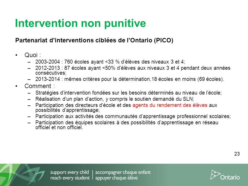 23 Intervention non punitive Partenariat d interventions ciblées de l Ontario (PICO) Quoi : –2003-2004 : 760 écoles ayant <33 % d'élèves des niveaux 3 et 4; –2012-2013 : 87 écoles ayant <50% d'élèves aux niveaux 3 et 4 pendant deux années consécutives; –2013-2014 : mêmes critères pour la détermination,18 écoles en moins (69 écoles).