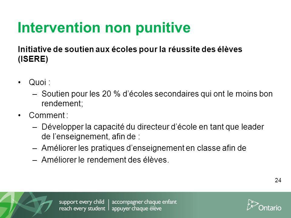 24 Intervention non punitive Initiative de soutien aux écoles pour la réussite des élèves (ISERE) Quoi : –Soutien pour les 20 % d'écoles secondaires q