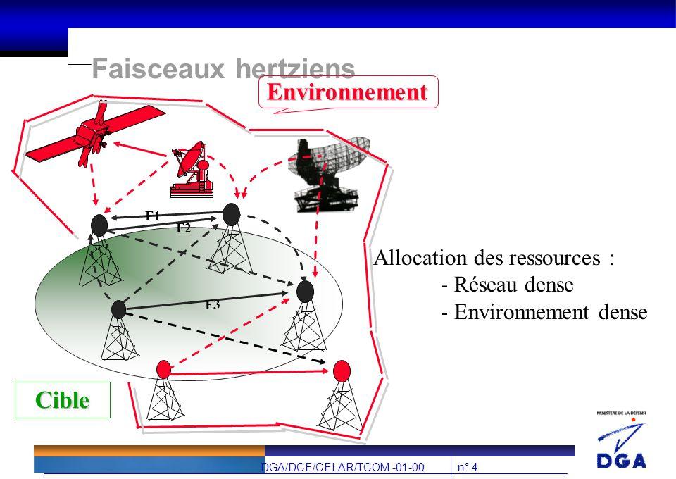 n° 4DGA/DCE/CELAR/TCOM -01-00 Faisceaux hertziens F1 Cible F2 F3Environnement Allocation des ressources : - Réseau dense - Environnement dense