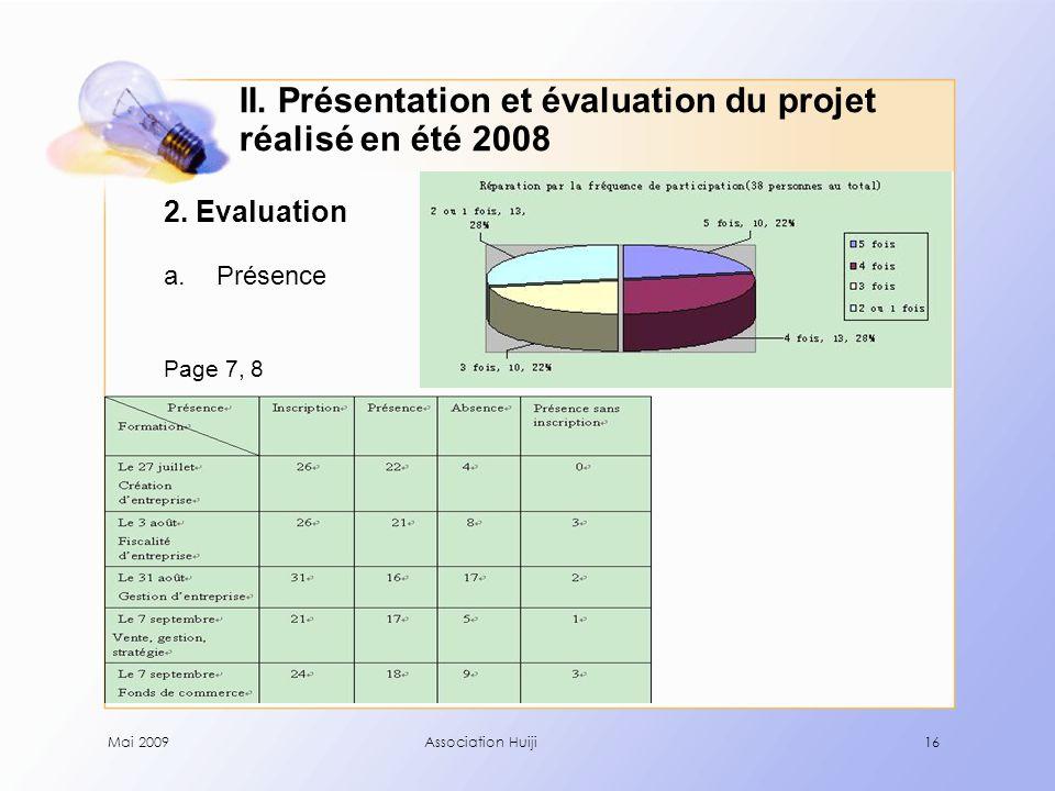Mai 2009Association Huiji16 2. Evaluation a.Présence Page 7, 8 II.