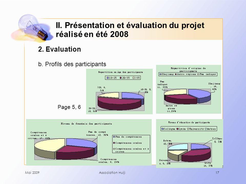 Mai 2009Association Huiji17 2. Evaluation b. Profils des participants II.