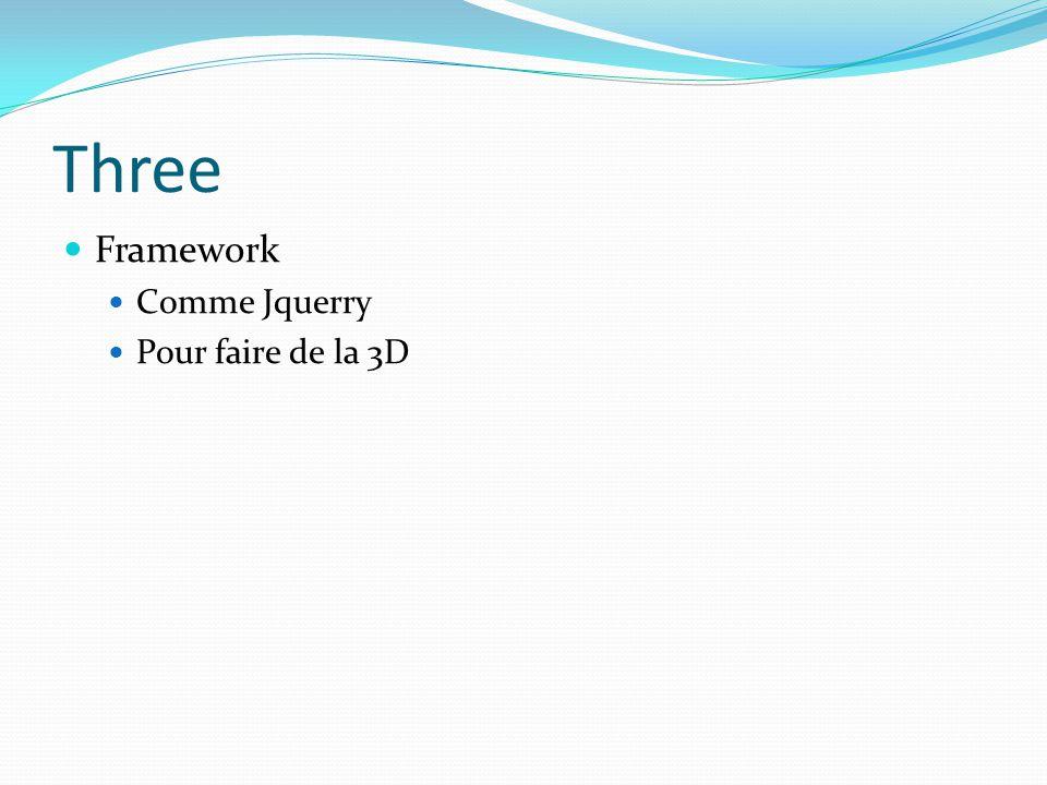 Three Framework Comme Jquerry Pour faire de la 3D