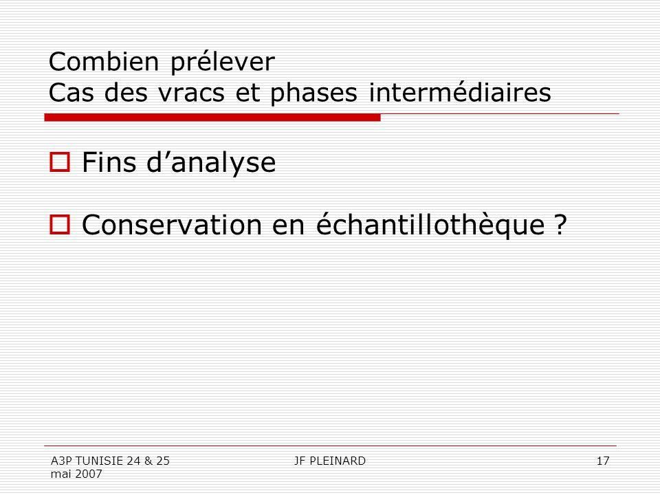 A3P TUNISIE 24 & 25 mai 2007 JF PLEINARD17 Combien prélever Cas des vracs et phases intermédiaires  Fins d'analyse  Conservation en échantillothèque
