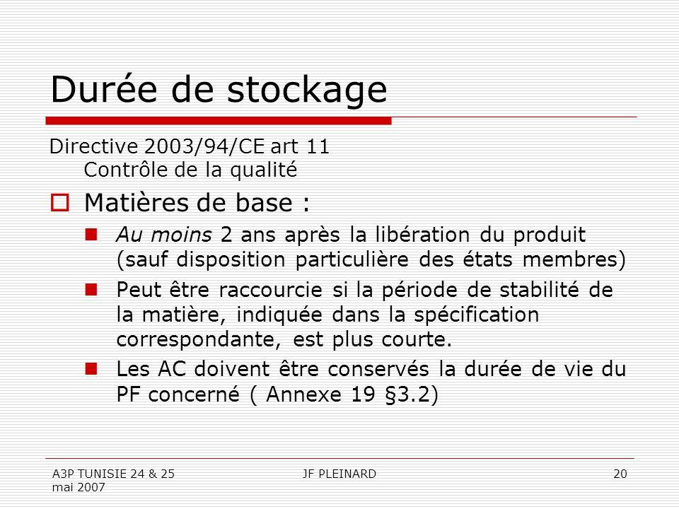 A3P TUNISIE 24 & 25 mai 2007 JF PLEINARD20 Durée de stockage Directive 2003/94/CE art 11 Contrôle de la qualité  Matières de base : Au moins 2 ans ap