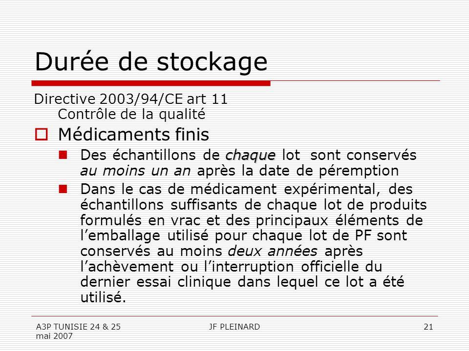 A3P TUNISIE 24 & 25 mai 2007 JF PLEINARD21 Durée de stockage Directive 2003/94/CE art 11 Contrôle de la qualité  Médicaments finis chaque Des échantillons de chaque lot sont conservés au moins un an après la date de péremption Dans le cas de médicament expérimental, des échantillons suffisants de chaque lot de produits formulés en vrac et des principaux éléments de l'emballage utilisé pour chaque lot de PF sont conservés au moins deux années après l'achèvement ou l'interruption officielle du dernier essai clinique dans lequel ce lot a été utilisé.