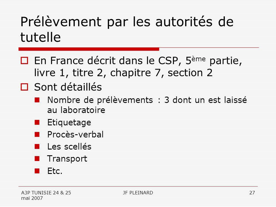 A3P TUNISIE 24 & 25 mai 2007 JF PLEINARD27 Prélèvement par les autorités de tutelle  En France décrit dans le CSP, 5 ème partie, livre 1, titre 2, ch