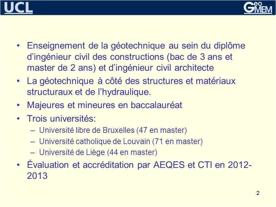 Enseignement de la géotechnique au sein du diplôme d'ingénieur civil des constructions (bac de 3 ans et master de 2 ans) et d'ingénieur civil architec