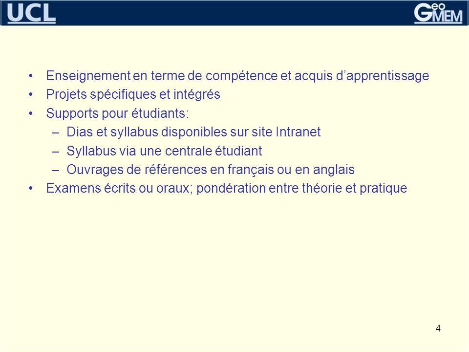 Enseignement en terme de compétence et acquis d'apprentissage Projets spécifiques et intégrés Supports pour étudiants: –Dias et syllabus disponibles s