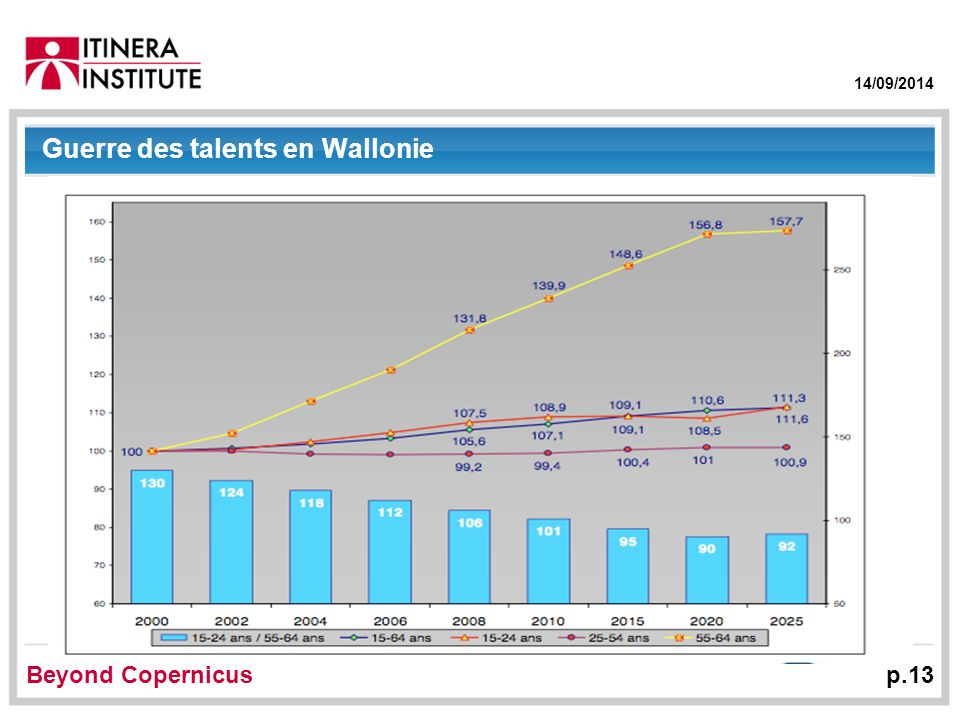 14/09/2014 Beyond Copernicus p.13 Guerre des talents en Wallonie