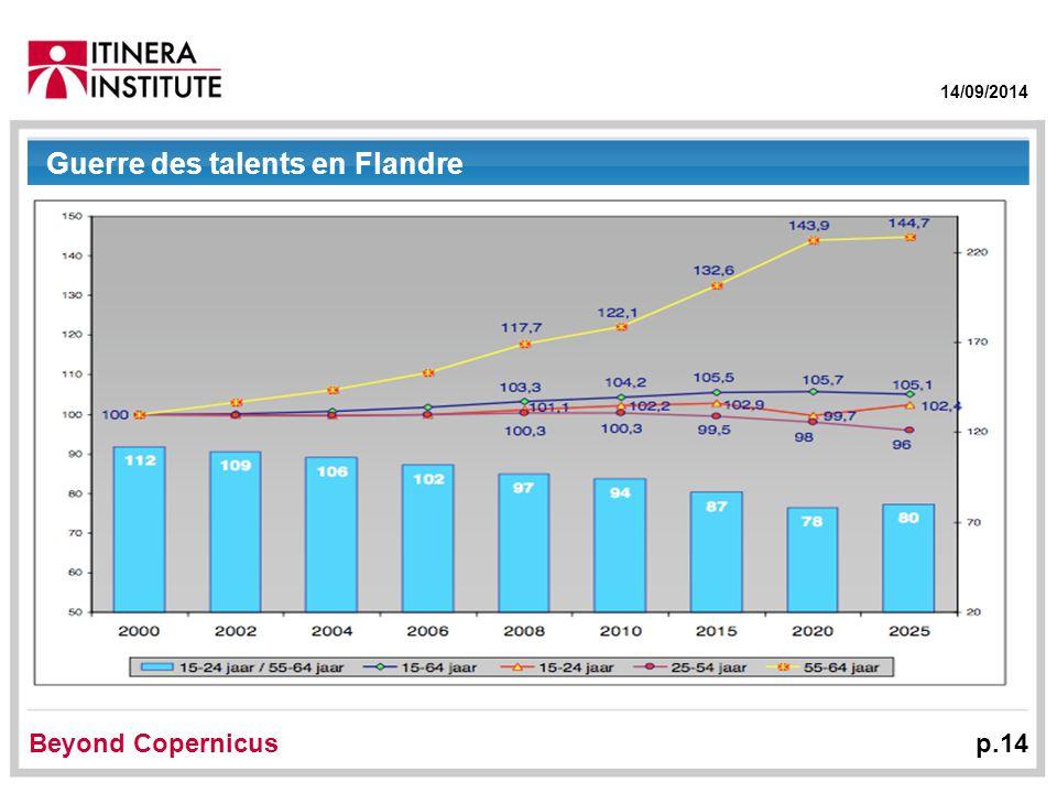 14/09/2014 Beyond Copernicus p.14 Guerre des talents en Flandre