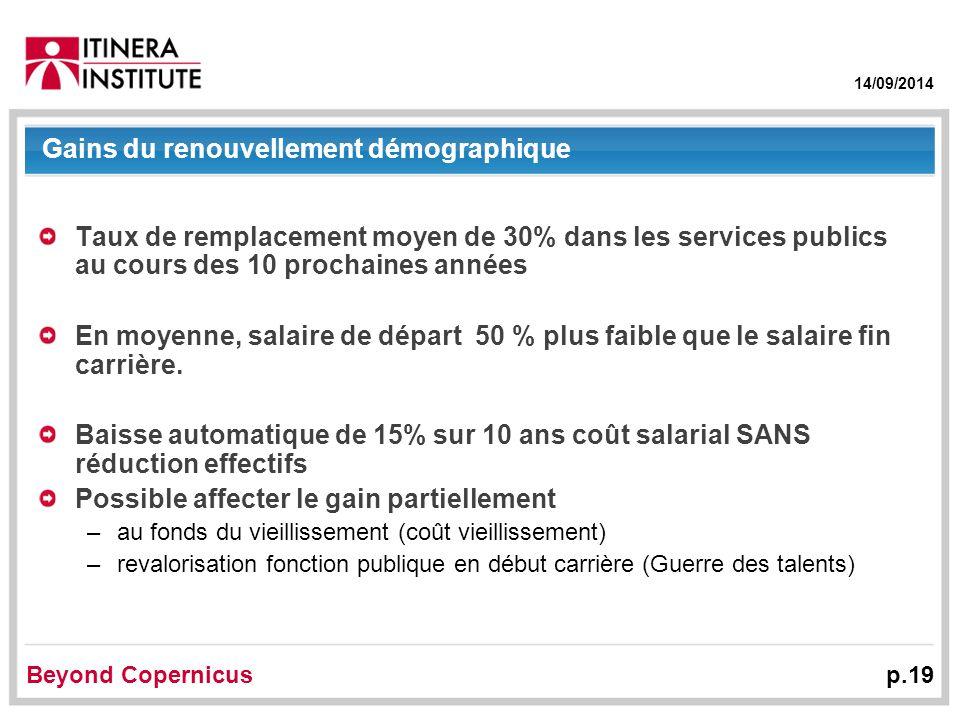 14/09/2014 Beyond Copernicus p.19 Gains du renouvellement démographique Taux de remplacement moyen de 30% dans les services publics au cours des 10 prochaines années En moyenne, salaire de départ 50 % plus faible que le salaire fin carrière.