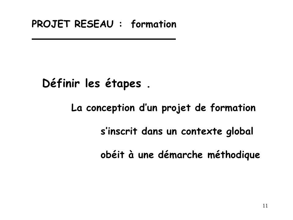 11 PROJET RESEAU : formation Définir les étapes. La conception d'un projet de formation s'inscrit dans un contexte global obéit à une démarche méthodi