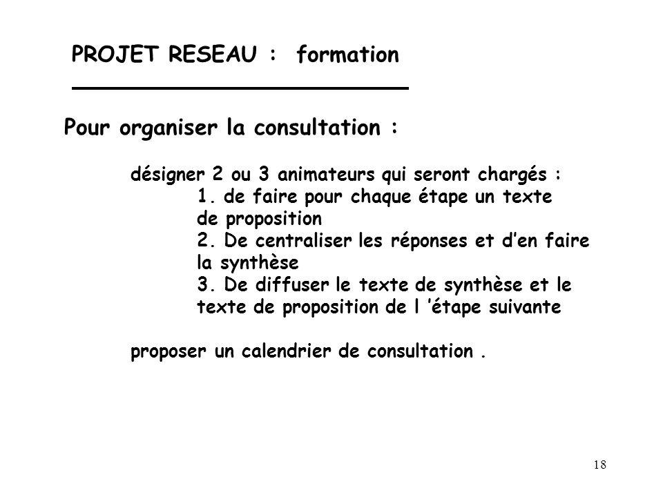 18 PROJET RESEAU : formation Pour organiser la consultation : désigner 2 ou 3 animateurs qui seront chargés : 1. de faire pour chaque étape un texte d