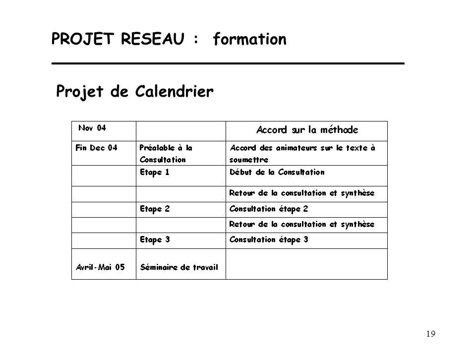 19 PROJET RESEAU : formation Projet de Calendrier