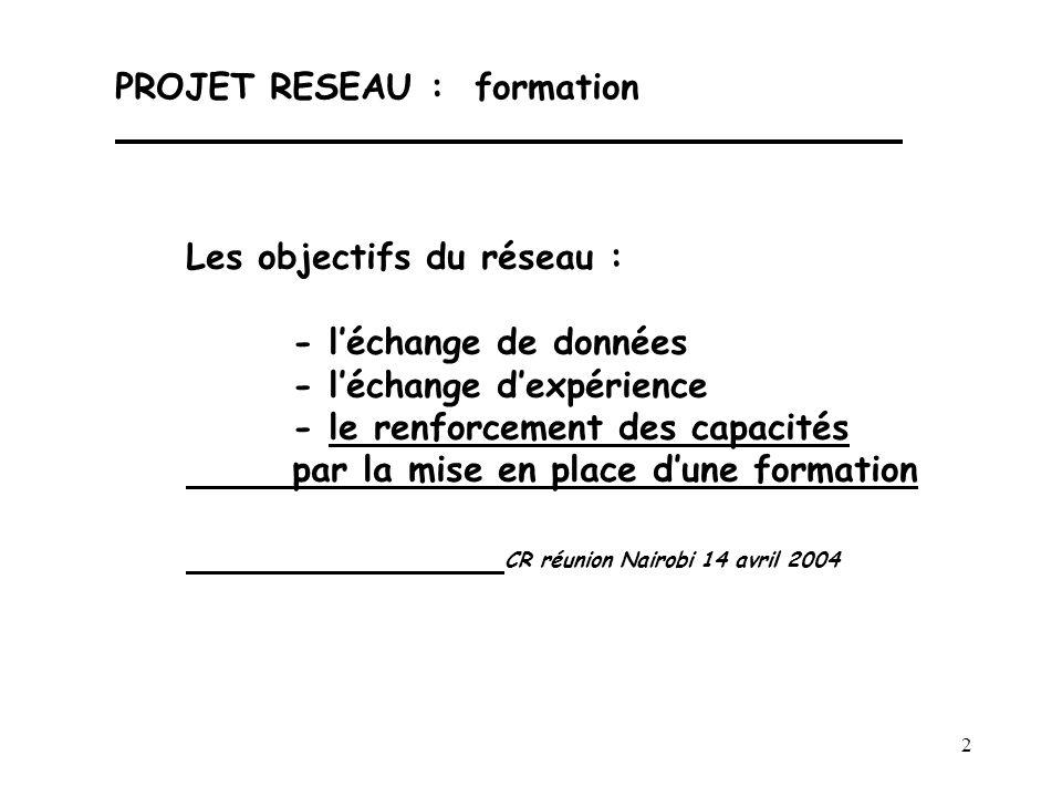 2 PROJET RESEAU : formation Les objectifs du réseau : - l'échange de données - l'échange d'expérience - le renforcement des capacités par la mise en p