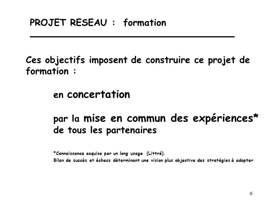 6 PROJET RESEAU : formation Ces objectifs imposent de construire ce projet de formation : en concertation par la mise en commun des expériences* de to